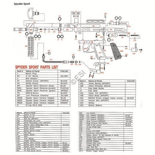 kingman spyder sport gun diagram